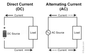 alternating-current-vs-direct-current